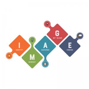 Image framework